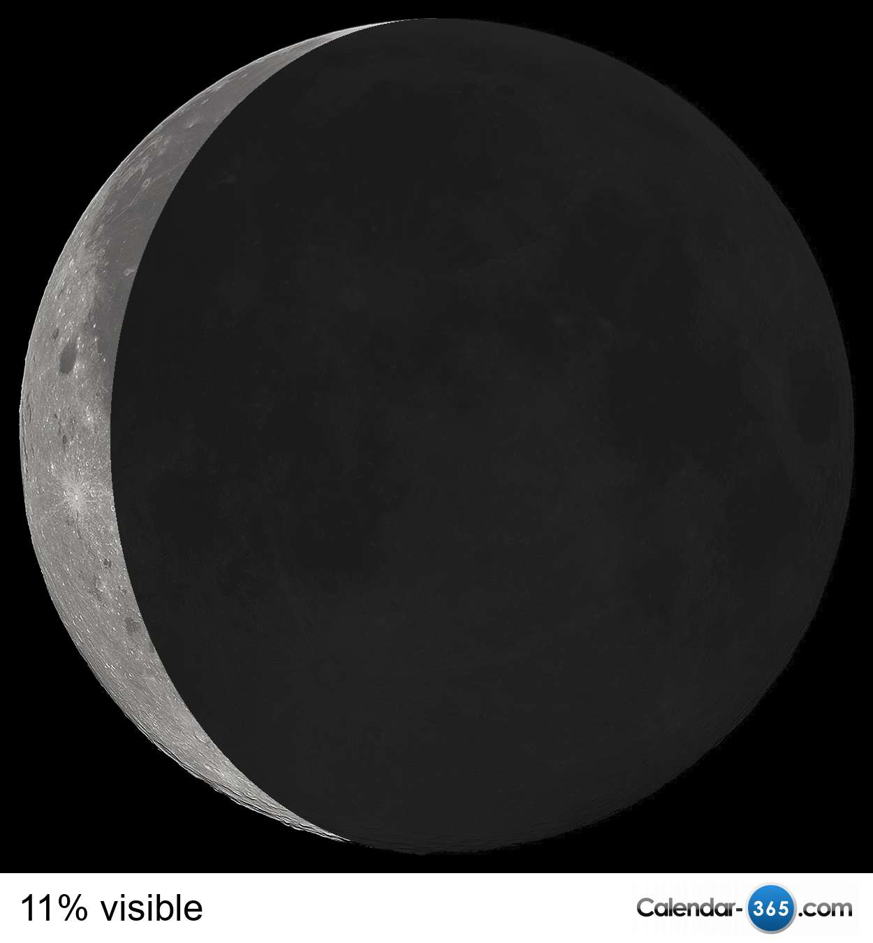 Current moon phase 2014