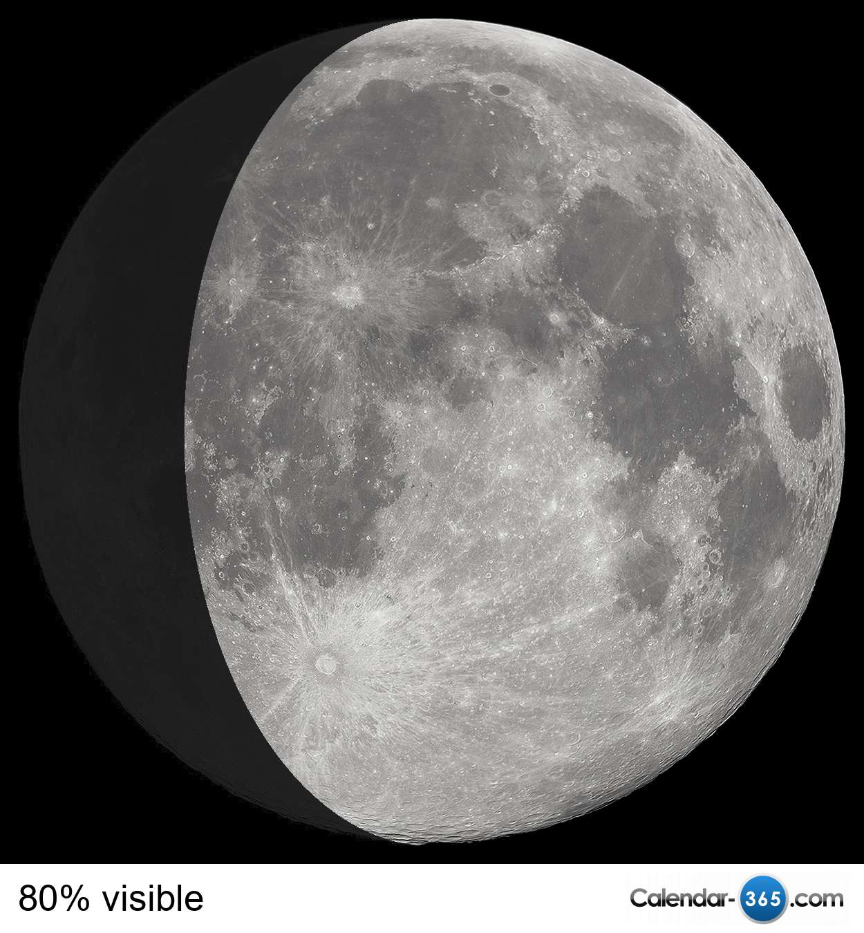 Current Moon Phase 2019